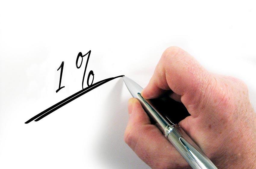 OEE y el efecto 1%