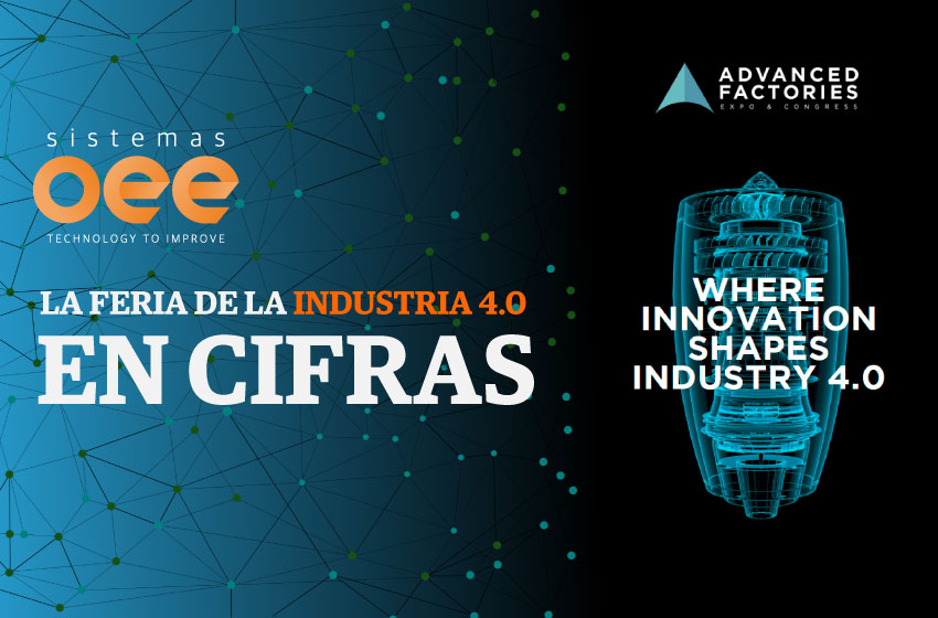 Advanced Factories 2017 en cifras