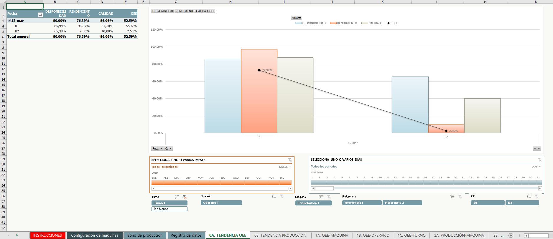 Excel - Cálculo del OEE Avanzado